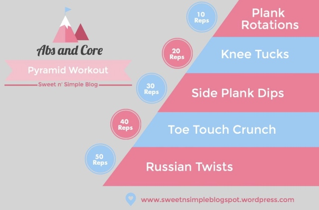 Abs and Core Pyramid Workout