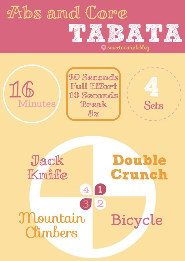 Abs and Core tabata - Sweetnsimpleblog
