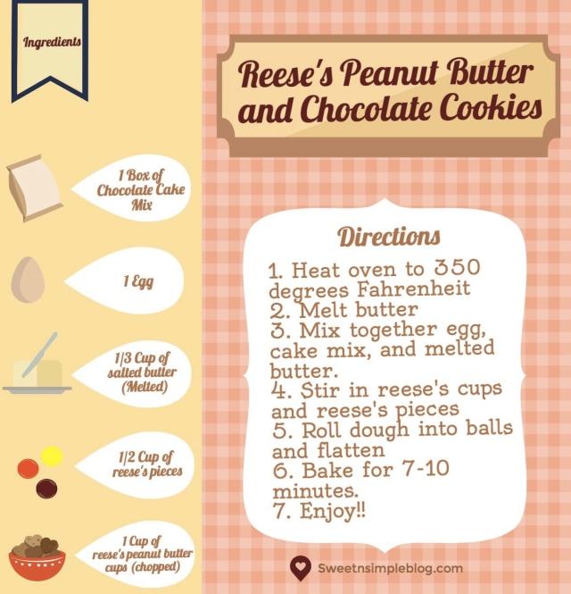 Reese's cookies - Sweetnsimpleblog